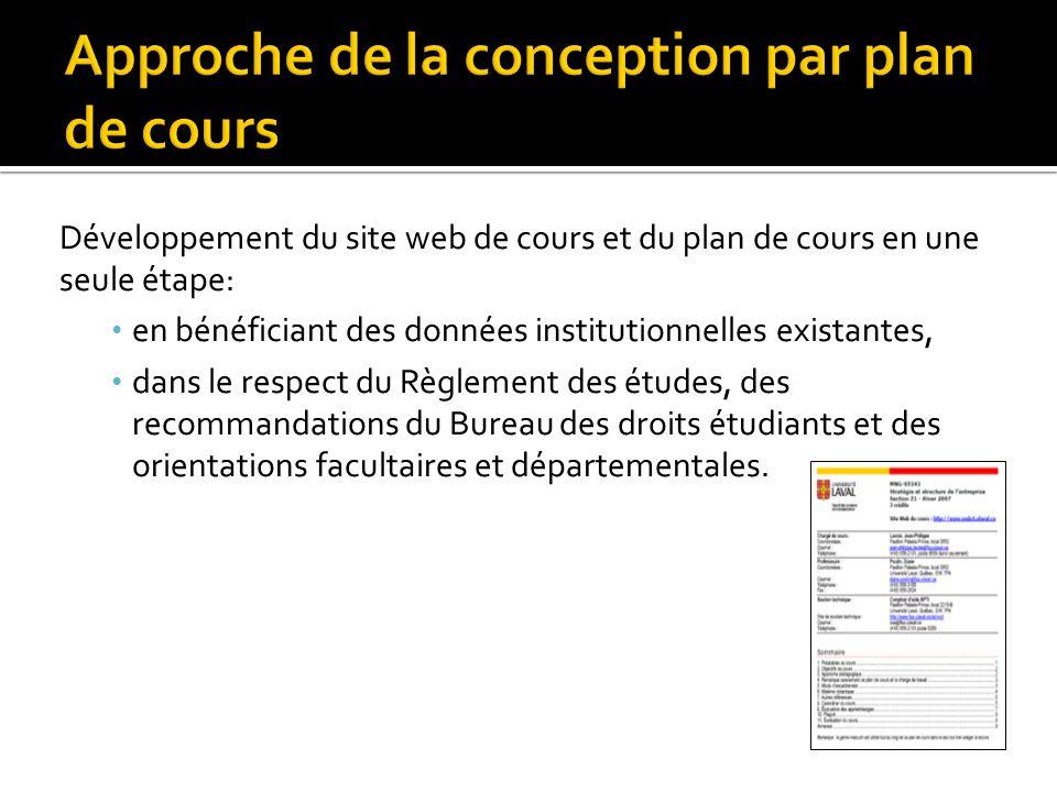 Plan de cours Site web de cours Gabarits définis Professeurs et chargés de cours Développement simultané Système de gestion des études Services institutionnels et externes