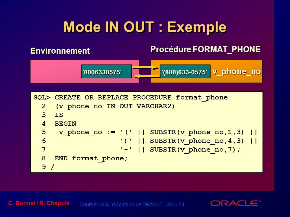Cours PL/SQL daprès cours ORACLE - OAI / 13 C. Bonnet / R. Chapuis Mode IN OUT : Exemple SQL> CREATE OR REPLACE PROCEDURE format_phone 2 (v_phone_no I