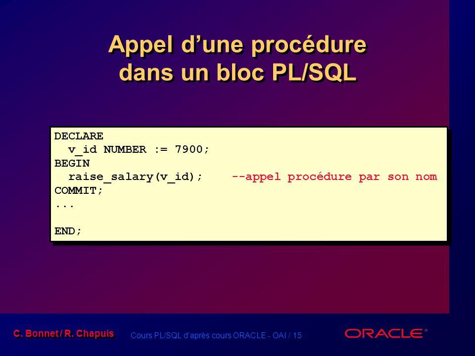 Cours PL/SQL daprès cours ORACLE - OAI / 15 C. Bonnet / R. Chapuis Appel dune procédure dans un bloc PL/SQL DECLARE v_id NUMBER := 7900; BEGIN raise_s