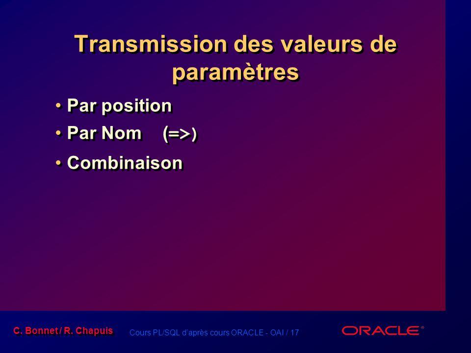 Cours PL/SQL daprès cours ORACLE - OAI / 17 C. Bonnet / R. Chapuis Transmission des valeurs de paramètres Par position Par Nom ( =>) Combinaison Par p
