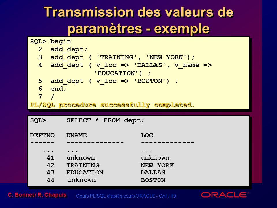 Cours PL/SQL daprès cours ORACLE - OAI / 19 C. Bonnet / R. Chapuis Transmission des valeurs de paramètres - exemple SQL> begin 2 add_dept; 3 add_dept