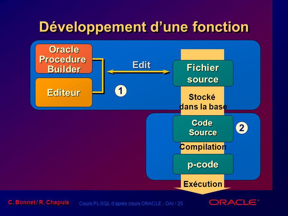 Cours PL/SQL daprès cours ORACLE - OAI / 25 C. Bonnet / R. Chapuis Développement dune fonction Fichier source Code Source p-code Edit Stocké dans la b