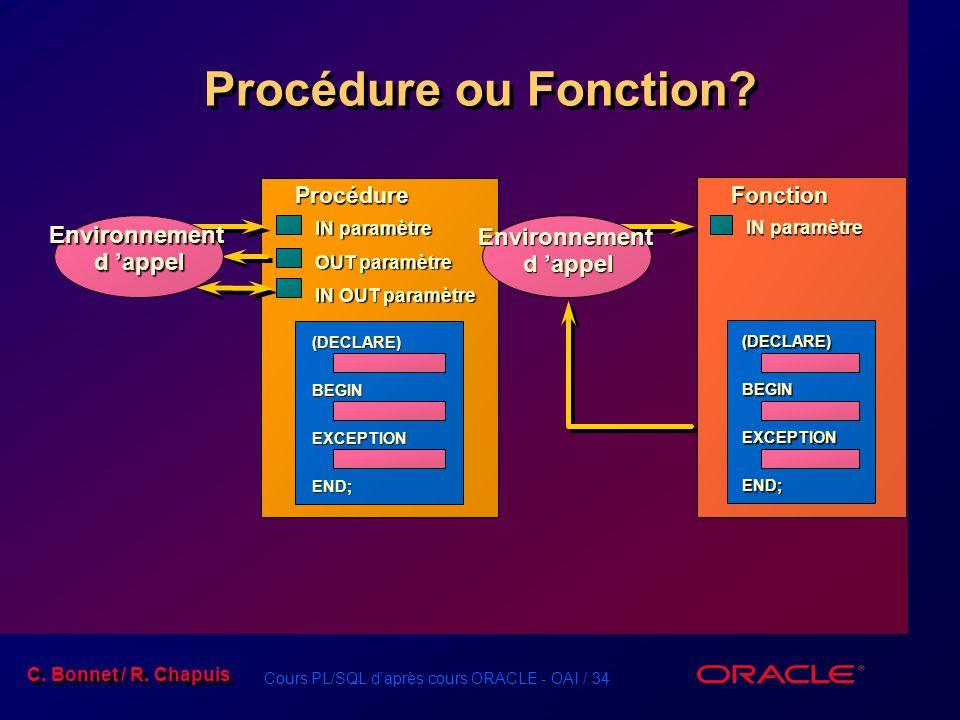 Cours PL/SQL daprès cours ORACLE - OAI / 34 C. Bonnet / R. Chapuis Procédure ou Fonction? Procédure(DECLARE)BEGINEXCEPTIONEND; IN paramètre OUT paramè