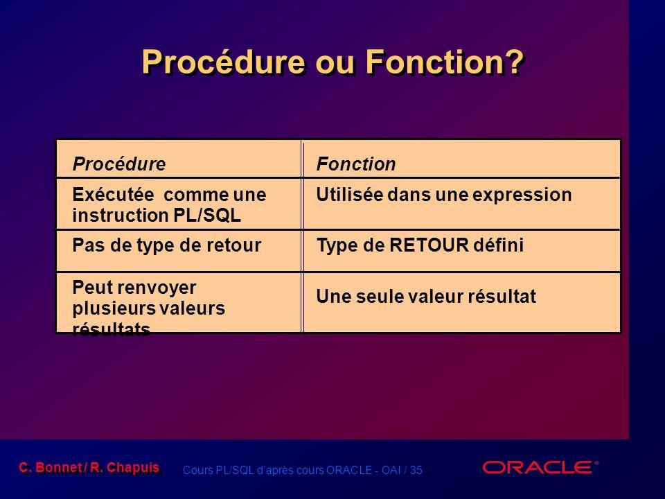 Cours PL/SQL daprès cours ORACLE - OAI / 35 C. Bonnet / R. Chapuis Procédure ou Fonction? Procédure Exécutée comme une instruction PL/SQL Pas de type