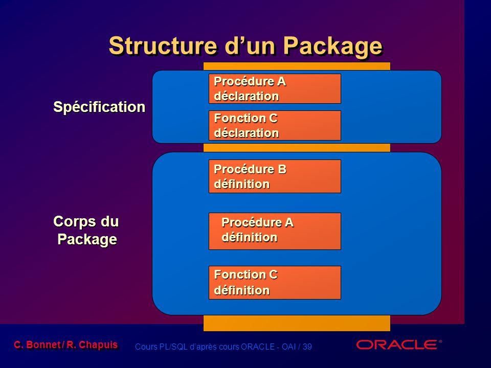 Cours PL/SQL daprès cours ORACLE - OAI / 39 C. Bonnet / R. Chapuis Structure dun Package Procédure A déclaration Procédure B définition Spécification