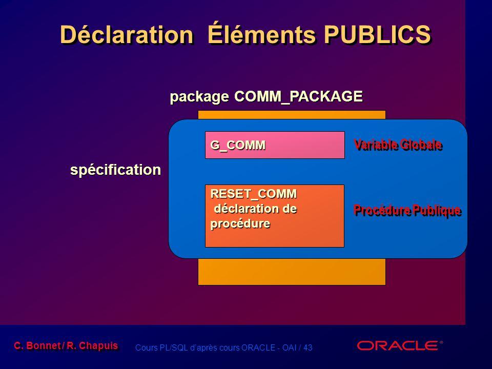 Cours PL/SQL daprès cours ORACLE - OAI / 43 C. Bonnet / R. Chapuis package COMM_PACKAGE G_COMM RESET_COMM déclaration de procédure spécification Décla