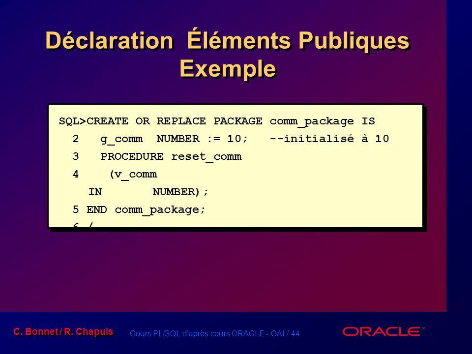Cours PL/SQL daprès cours ORACLE - OAI / 44 C. Bonnet / R. Chapuis Déclaration Éléments Publiques Exemple SQL>CREATE OR REPLACE PACKAGE comm_package I