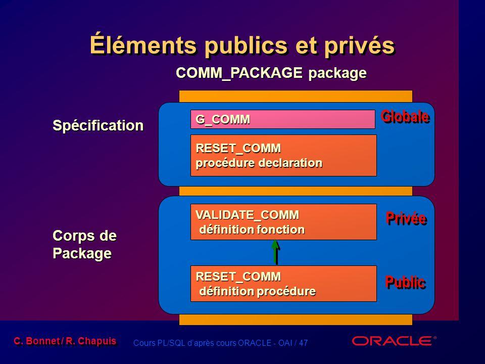 Cours PL/SQL daprès cours ORACLE - OAI / 47 C. Bonnet / R. Chapuis G_COMM RESET_COMM procédure declaration VALIDATE_COMM définition fonction Spécifica