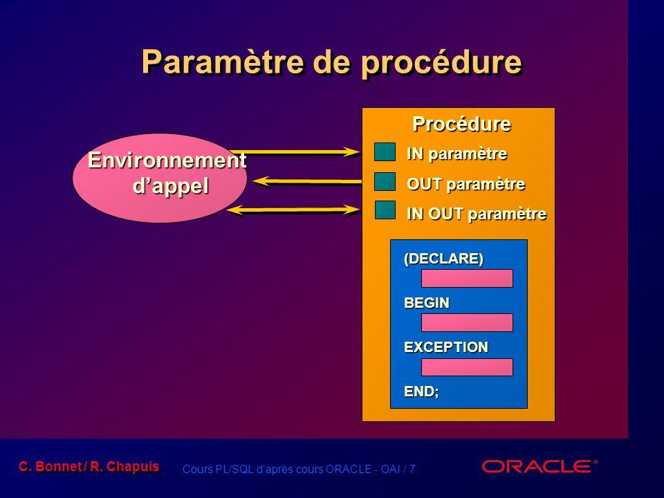 Cours PL/SQL daprès cours ORACLE - OAI / 7 C. Bonnet / R. Chapuis Paramètre de procédure Environnement dappel Procédure(DECLARE)BEGINEXCEPTIONEND; IN