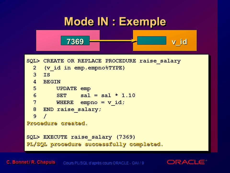 Cours PL/SQL daprès cours ORACLE - OAI / 9 C. Bonnet / R. Chapuis Mode IN : Exemple SQL> CREATE OR REPLACE PROCEDURE raise_salary 2 (v_id in emp.empno