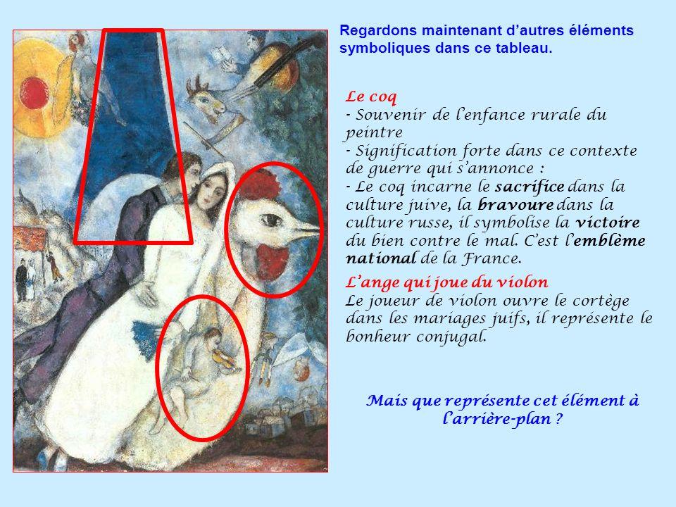Regardons maintenant dautres éléments symboliques dans ce tableau. Le coq - Souvenir de lenfance rurale du peintre - Signification forte dans ce conte