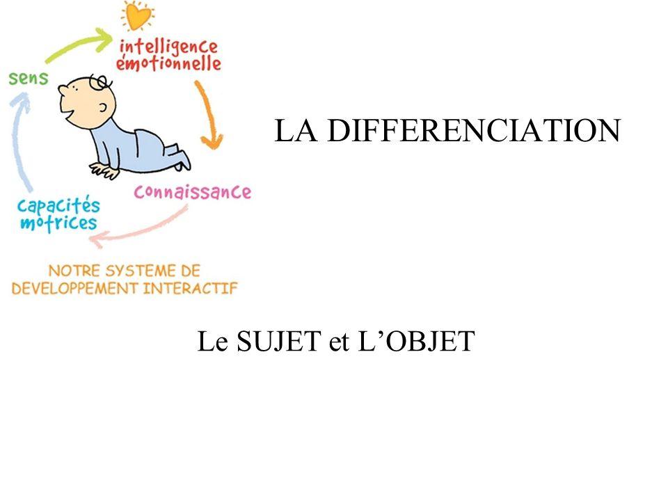 LA DIFFERENCIATION Le SUJET et LOBJET