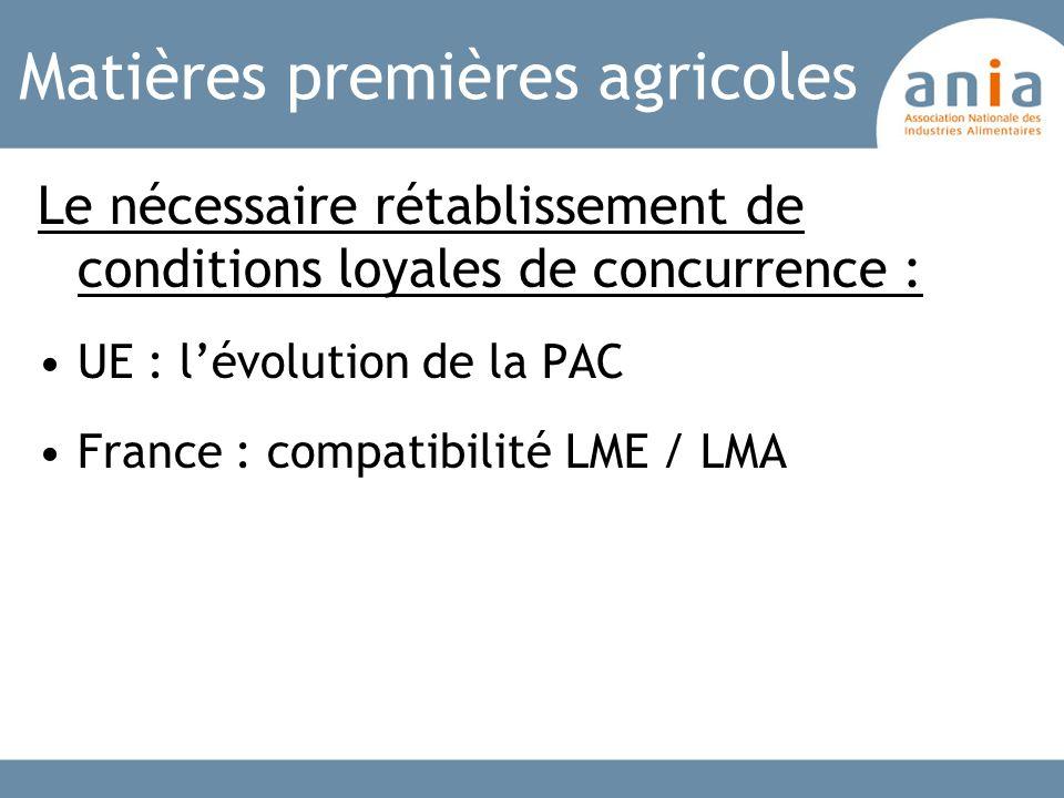 Matières premières agricoles Le nécessaire rétablissement de conditions loyales de concurrence : UE : lévolution de la PAC France : compatibilité LME