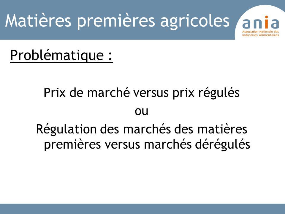 Matières premières agricoles Problématique : Prix de marché versus prix régulés ou Régulation des marchés des matières premières versus marchés dérégu