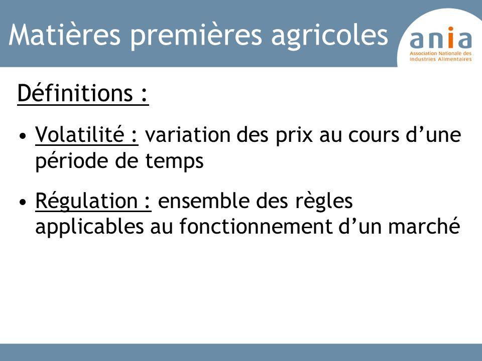 Matières premières agricoles Définitions : Volatilité : variation des prix au cours dune période de temps Régulation : ensemble des règles applicables
