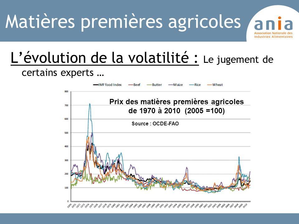 Matières premières agricoles Lévolution de la volatilité : Le jugement de certains experts … Prix des matières premières agricoles de 1970 à 2010 (200