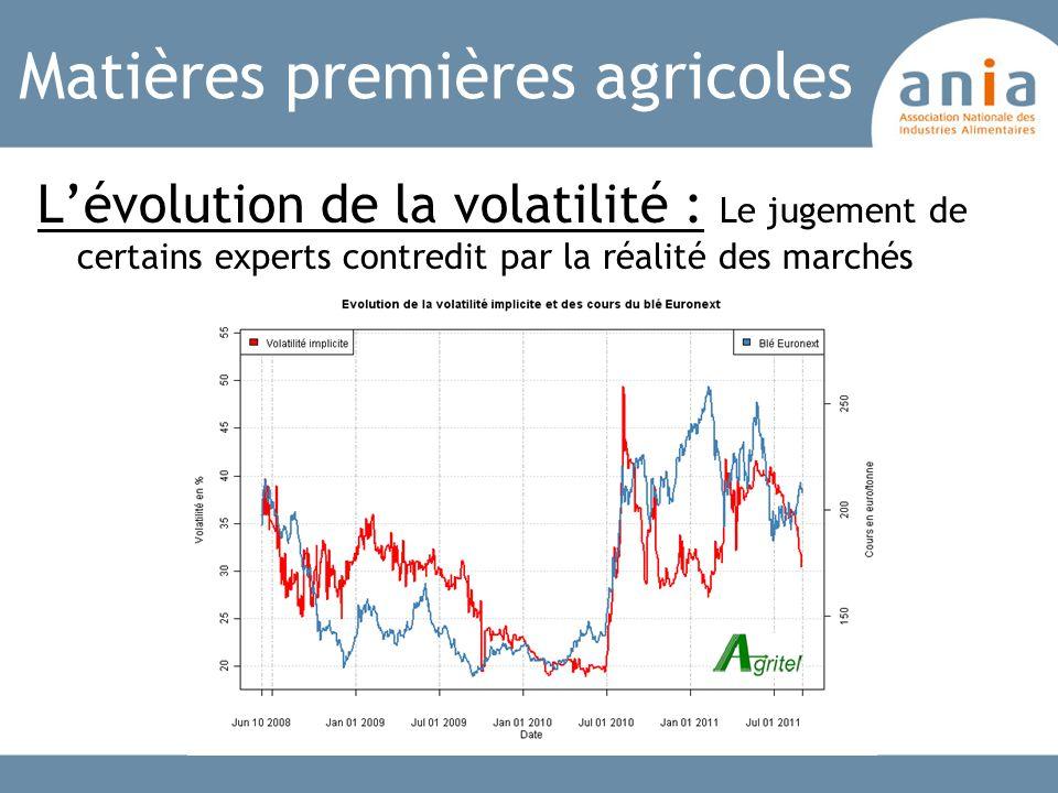 Matières premières agricoles Lévolution de la volatilité : Le jugement de certains experts contredit par la réalité des marchés