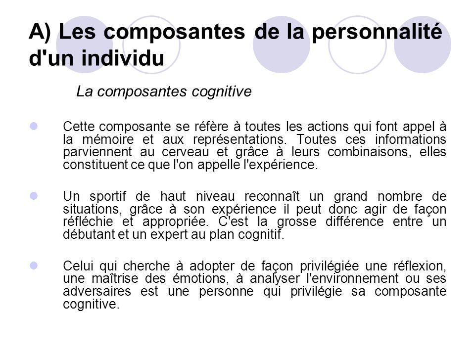 A) Les composantes de la personnalité d un individu La composantes cognitive Cette composante se réfère à toutes les actions qui font appel à la mémoire et aux représentations.