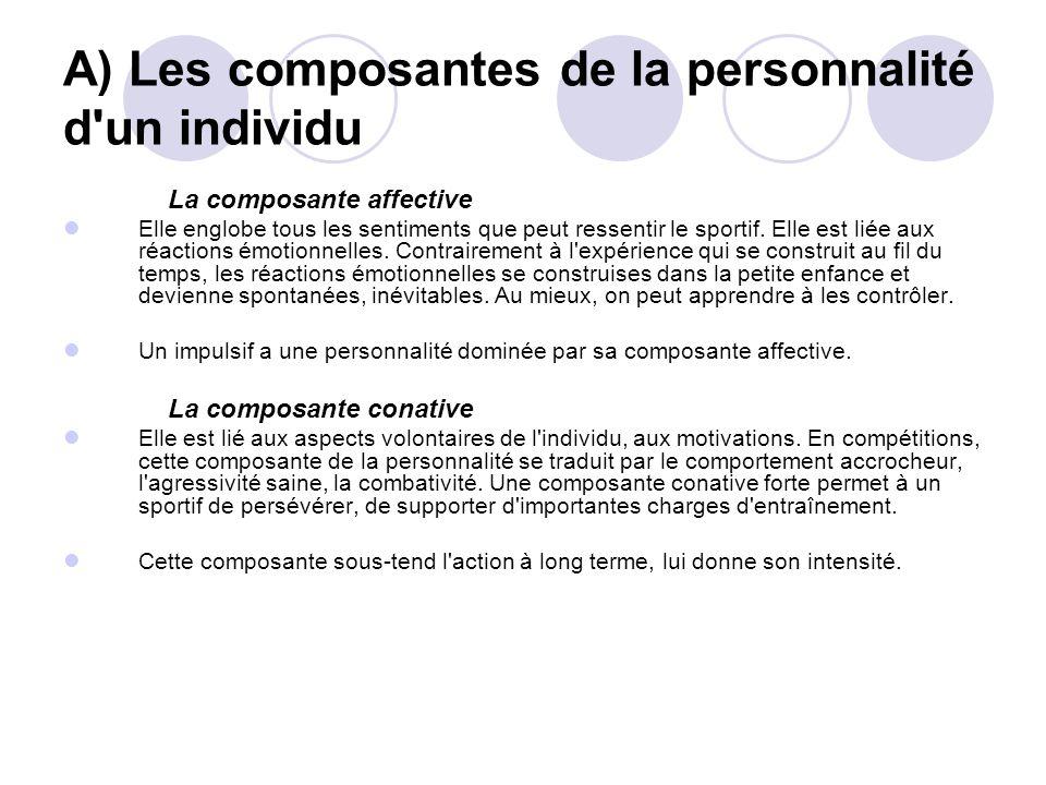 A) Les composantes de la personnalité d un individu La composante affective Elle englobe tous les sentiments que peut ressentir le sportif.