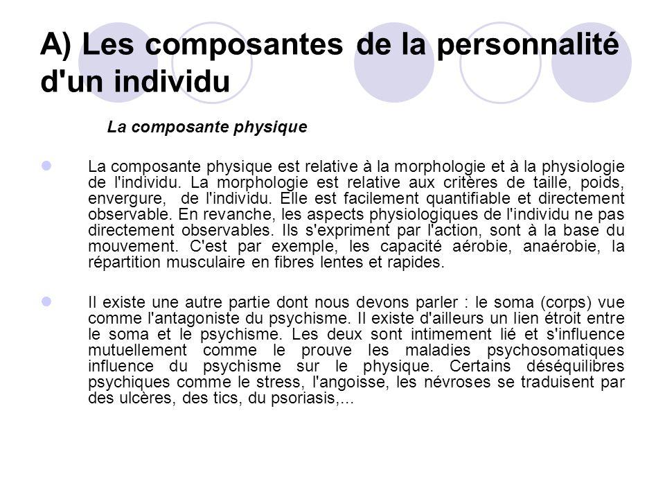 A) Les composantes de la personnalité d un individu La composante physique La composante physique est relative à la morphologie et à la physiologie de l individu.