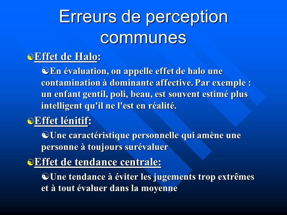 Erreurs de perception communes [ Effet de Halo: [En évaluation, on appelle effet de halo une contamination à dominante affective. Par exemple : un enf