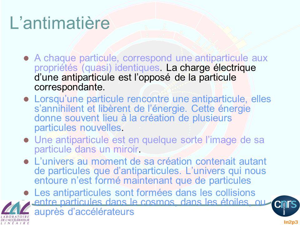 Lantimatière A chaque particule, correspond une antiparticule aux propriétés (quasi) identiques. La charge électrique dune antiparticule est lopposé d