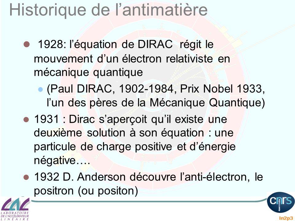 Historique de lantimatière 1928: léquation de DIRAC régit le mouvement dun électron relativiste en mécanique quantique (Paul DIRAC, 1902-1984, Prix No
