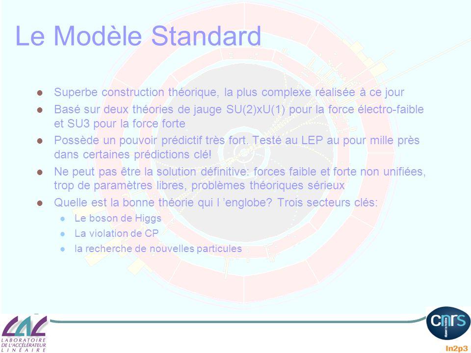 Le Modèle Standard Superbe construction théorique, la plus complexe réalisée à ce jour Basé sur deux théories de jauge SU(2)xU(1) pour la force électr