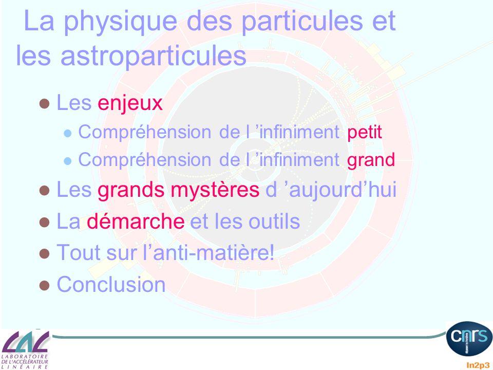 La physique des particules et les astroparticules Les enjeux Compréhension de l infiniment petit Compréhension de l infiniment grand Les grands mystèr
