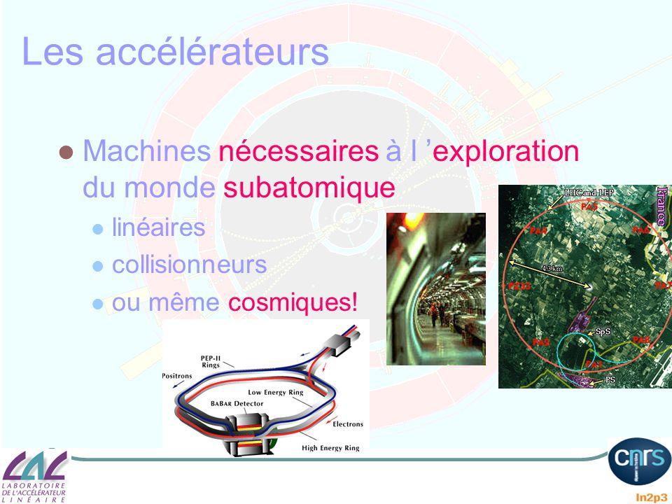 Les accélérateurs Machines nécessaires à l exploration du monde subatomique linéaires collisionneurs ou même cosmiques!