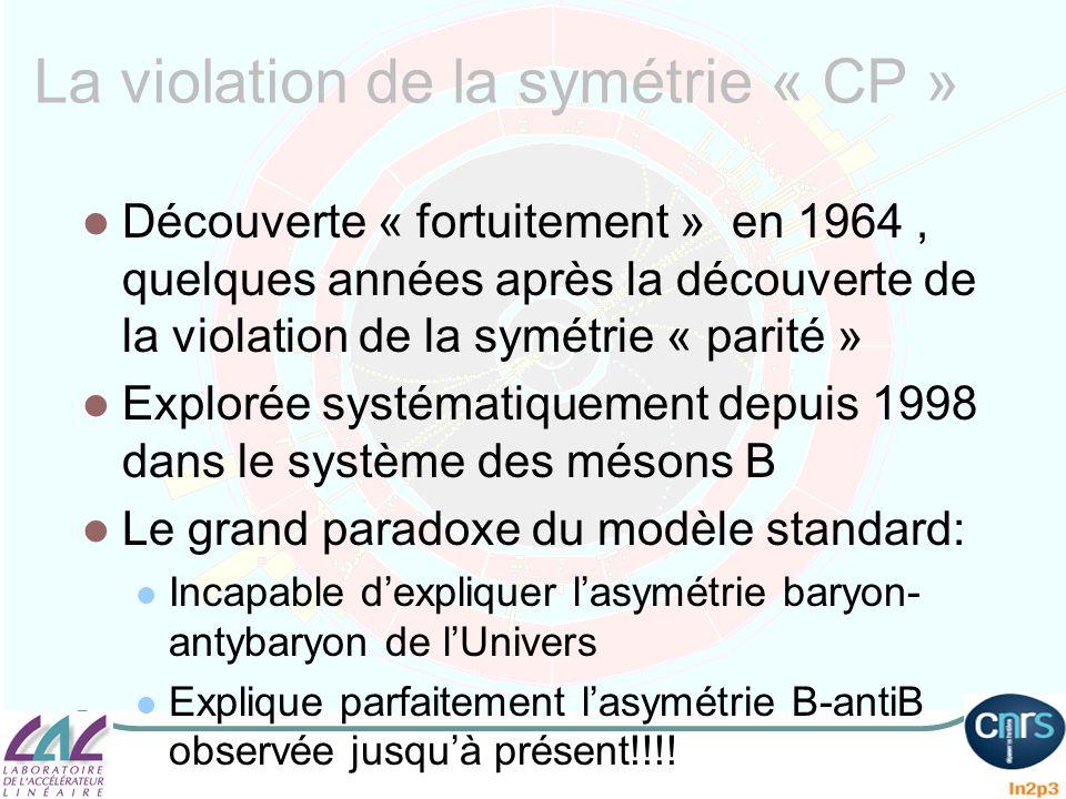 La violation de la symétrie « CP » Découverte « fortuitement » en 1964, quelques années après la découverte de la violation de la symétrie « parité »