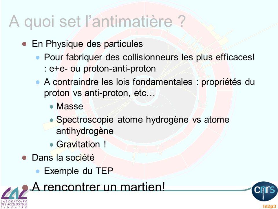 A quoi set lantimatière ? En Physique des particules Pour fabriquer des collisionneurs les plus efficaces! : e+e- ou proton-anti-proton A contraindre