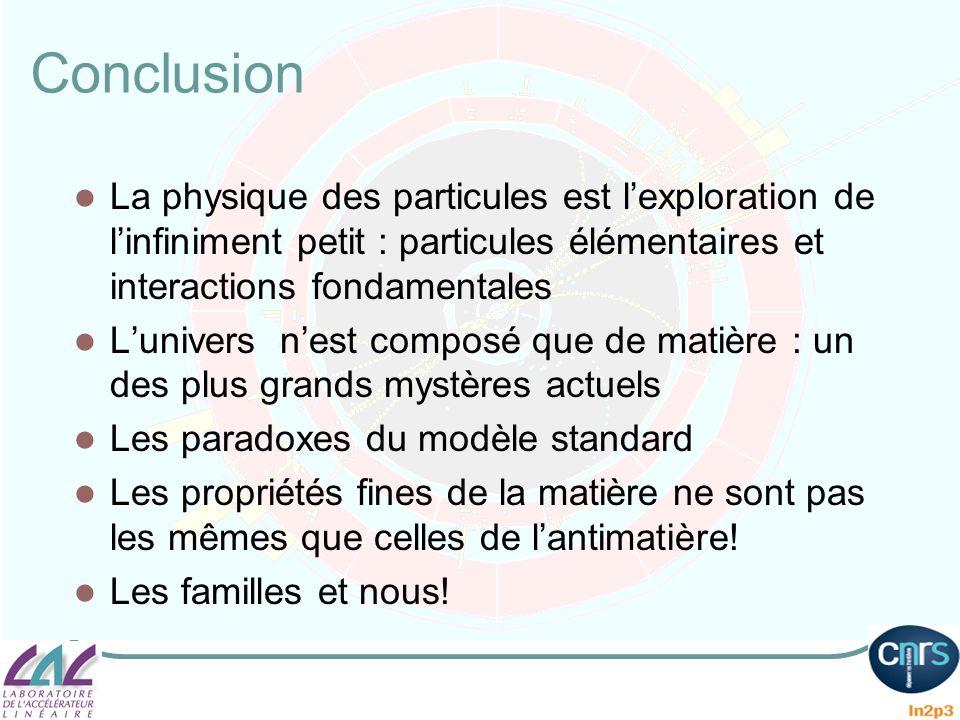 Conclusion La physique des particules est lexploration de linfiniment petit : particules élémentaires et interactions fondamentales Lunivers nest comp