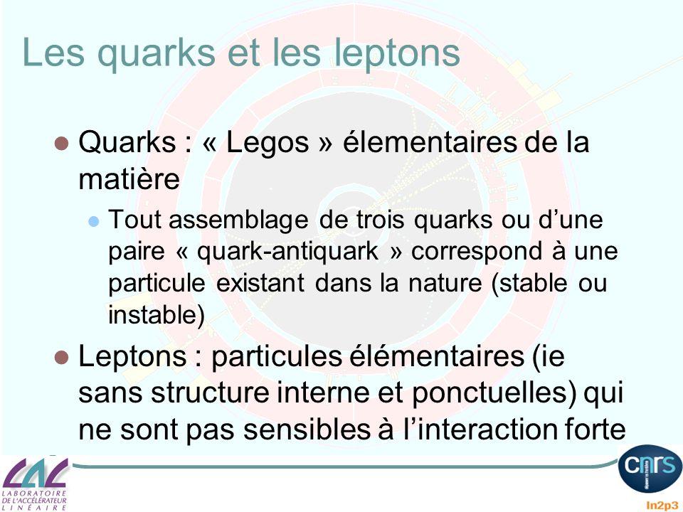 Les quarks et les leptons Quarks : « Legos » élementaires de la matière Tout assemblage de trois quarks ou dune paire « quark-antiquark » correspond à