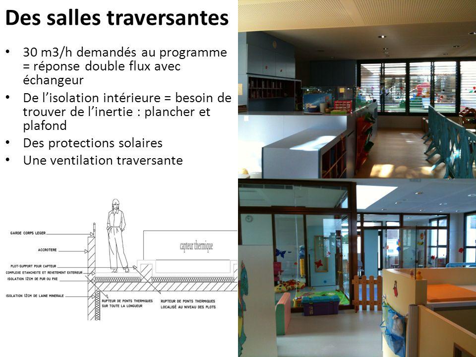 Des salles traversantes 30 m3/h demandés au programme = réponse double flux avec échangeur De lisolation intérieure = besoin de trouver de linertie :