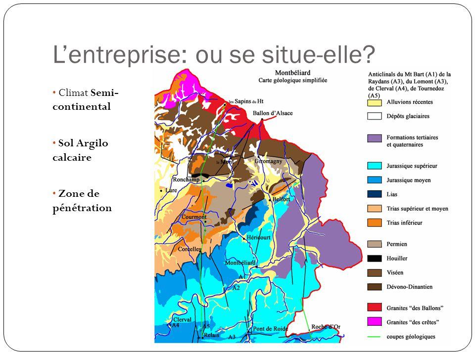 Lentreprise: ou se situe-elle? Climat Semi- continental Sol Argilo calcaire Zone de pénétration