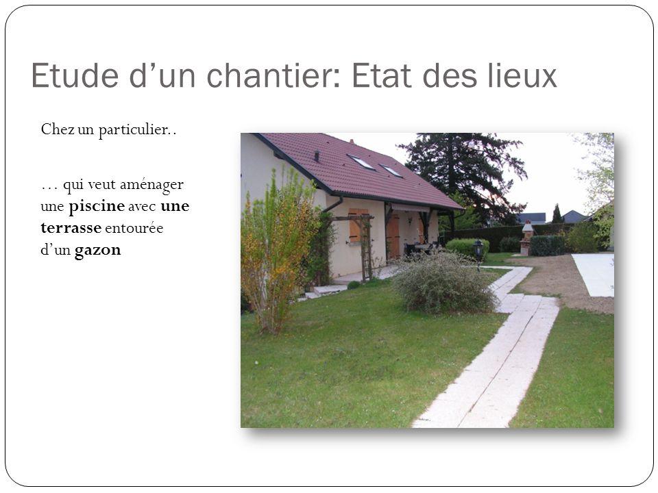 Etude dun chantier: Etat des lieux Chez un particulier.. … qui veut aménager une piscine avec une terrasse entourée dun gazon