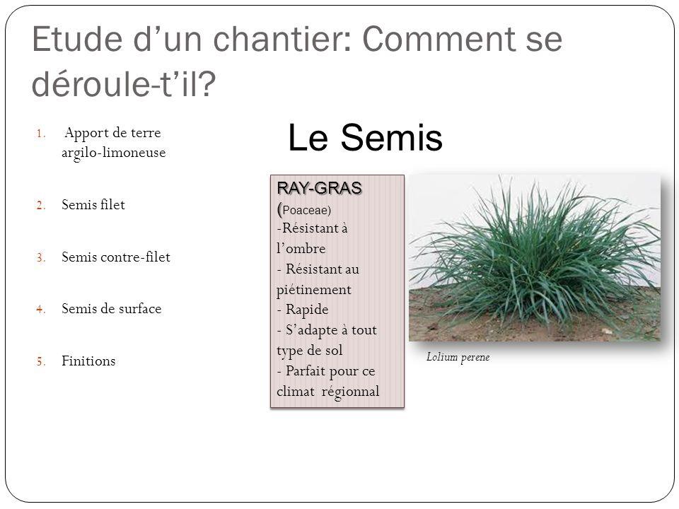 1. Apport de terre argilo-limoneuse 2. Semis filet 3. Semis contre-filet 4. Semis de surface 5. Finitions Etude dun chantier: Comment se déroule-til?