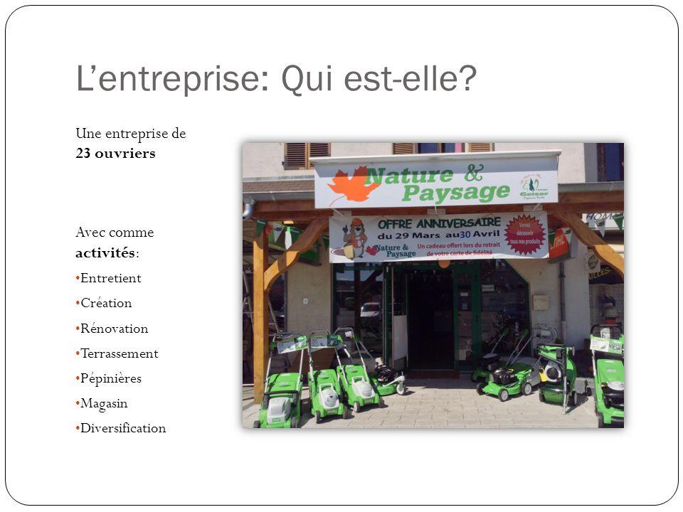 Lentreprise: Qui est-elle? Une entreprise de 23 ouvriers Avec comme activités: Entretient Création Rénovation Terrassement Pépinières Magasin Diversif