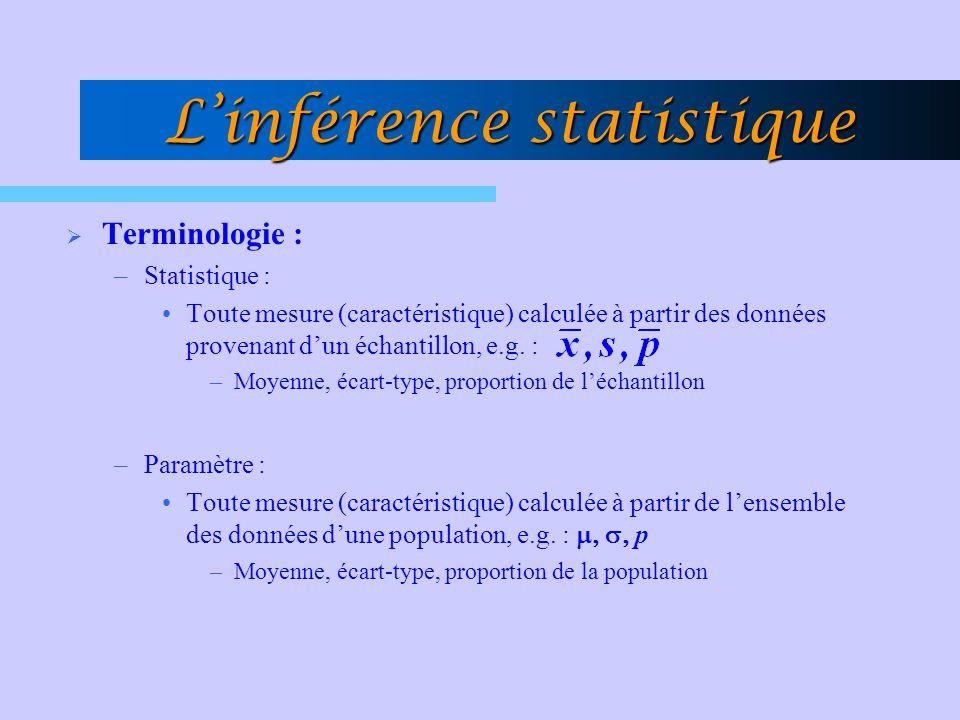 Linférence statistique Terminologie : –Statistique : Toute mesure (caractéristique) calculée à partir des données provenant dun échantillon, e.g. : –M