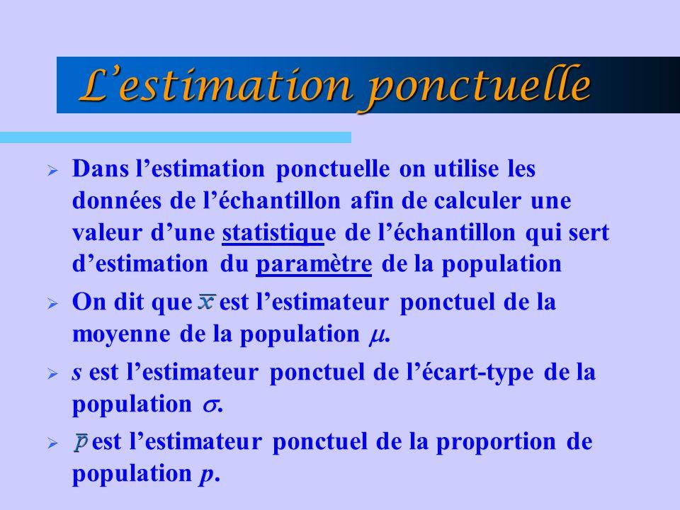 Lestimation ponctuelle Dans lestimation ponctuelle on utilise les données de léchantillon afin de calculer une valeur dune statistique de léchantillon