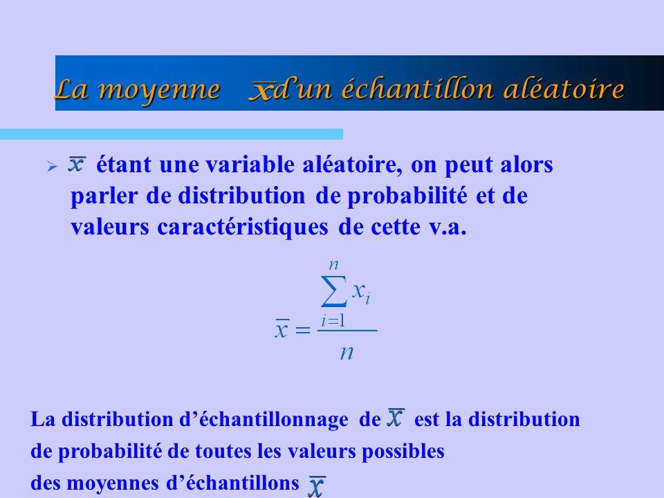 La moyenne dun échantillon aléatoire La moyenne dun échantillon aléatoire étant une variable aléatoire, on peut alors parler de distribution de probab