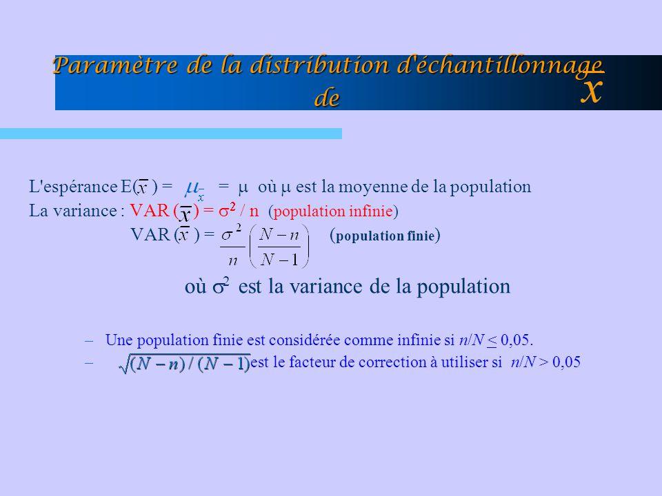 L'espérance E( ) = = où est la moyenne de la population La variance : VAR ( ) = n (population infinie) VAR ( ) = ( population finie ) où 2 est la vari