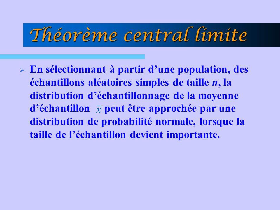 Théorème central limite En sélectionnant à partir dune population, des échantillons aléatoires simples de taille n, la distribution déchantillonnage d