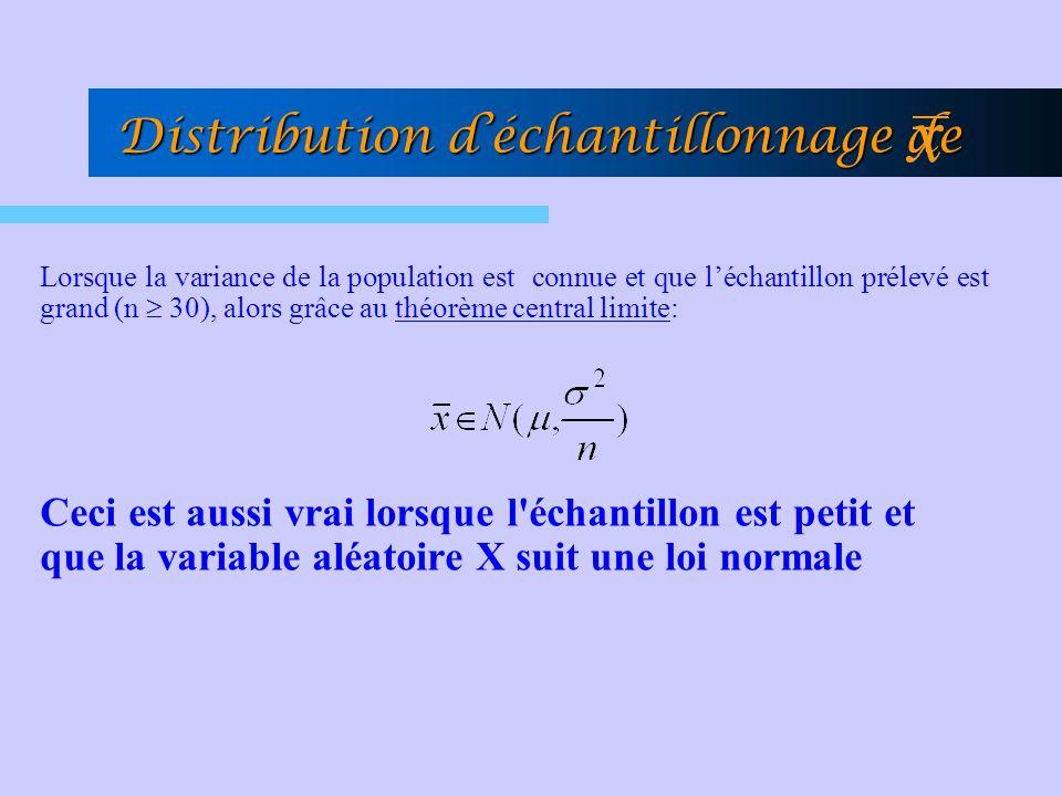 Lorsque la variance de la population est connue et que léchantillon prélevé est grand (n 30), alors grâce au théorème central limite: Ceci est aussi v
