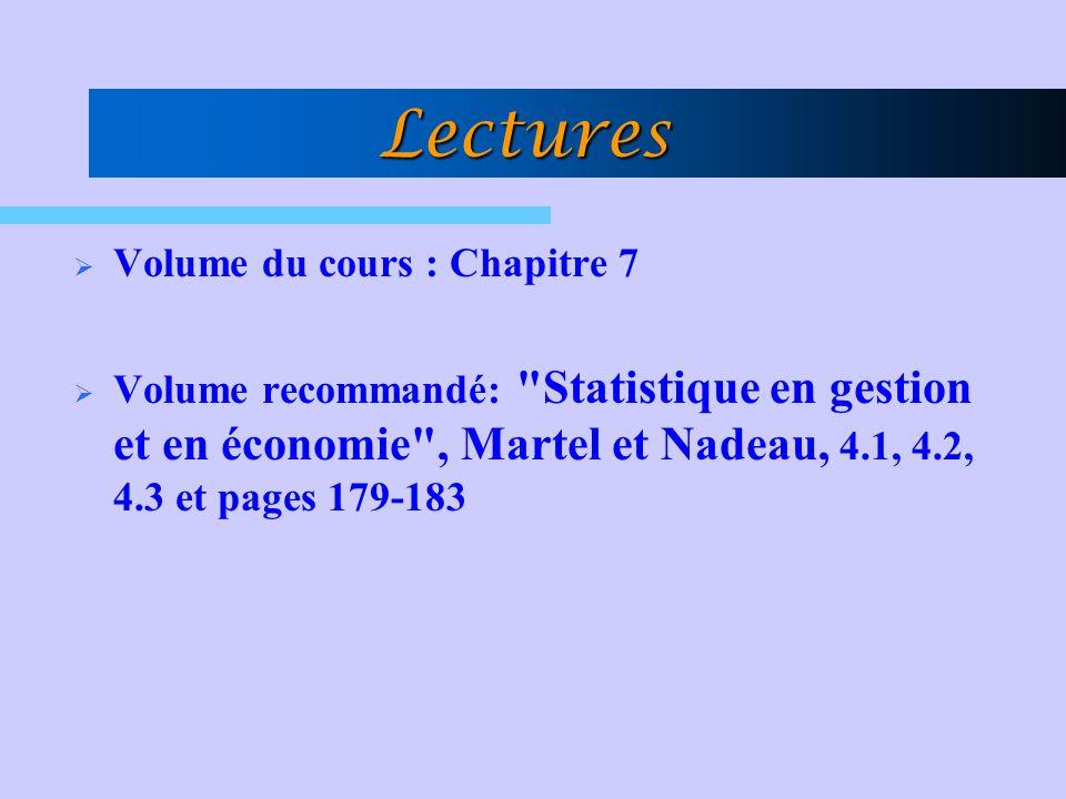 Lectures Volume du cours : Chapitre 7 Volume recommandé: