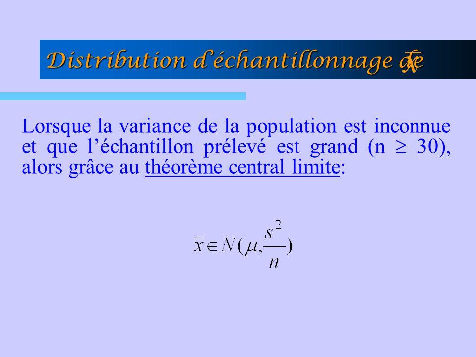 Lorsque la variance de la population est inconnue et que léchantillon prélevé est grand (n 30), alors grâce au théorème central limite: Distribution d