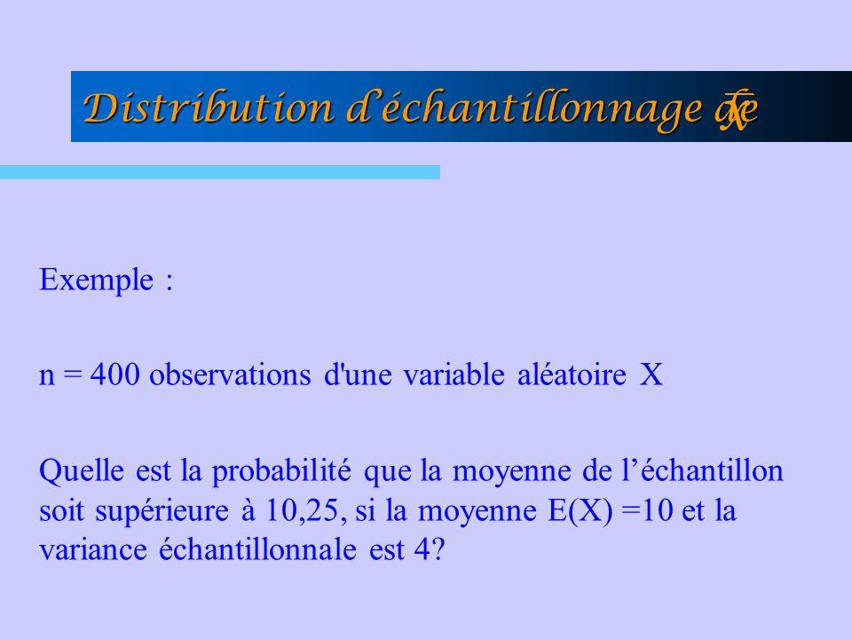 Exemple : n = 400 observations d'une variable aléatoire X Quelle est la probabilité que la moyenne de léchantillon soit supérieure à 10,25, si la moye