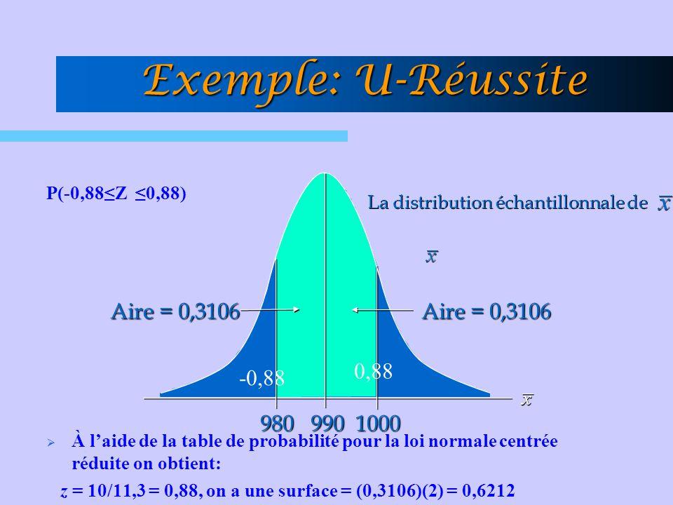 P(-0,88Z 0,88) À laide de la table de probabilité pour la loi normale centrée réduite on obtient: z = 10/11,3 = 0,88, on a une surface = (0,3106)(2) =