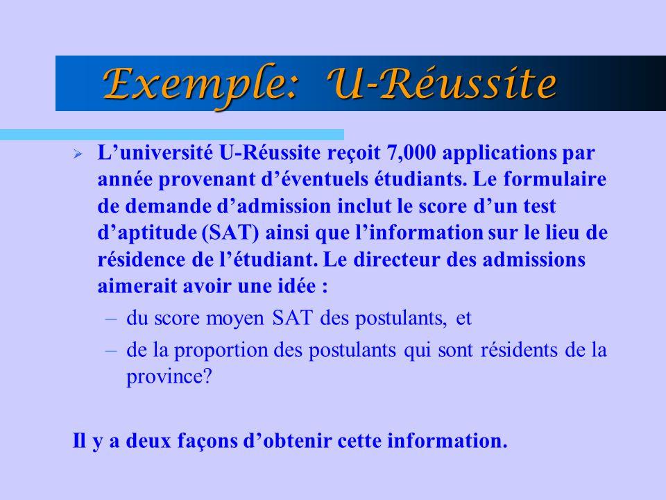 Option #1: effectuer un recensement des 7,000 postulants –Scores SAT –Moyenne de la population –Écart-type de la population –Les postulants résidants de la province Proportion de la population Exemple: U-Réussite